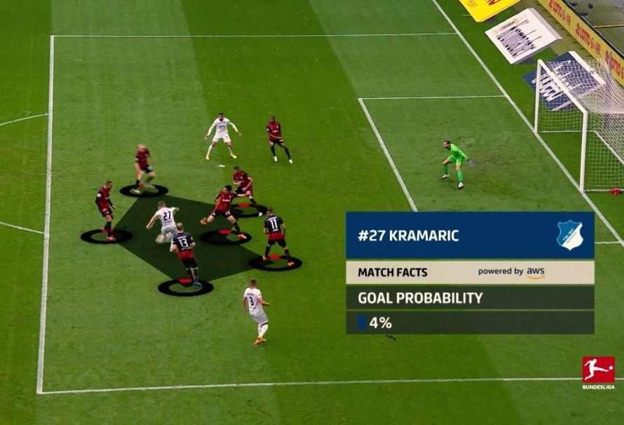 AWS y la Bundesliga mejoran el análisis de juegos  para el 2021