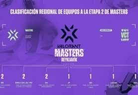 Islandia será la sede de la etapa 2 del VTC Masters 2021